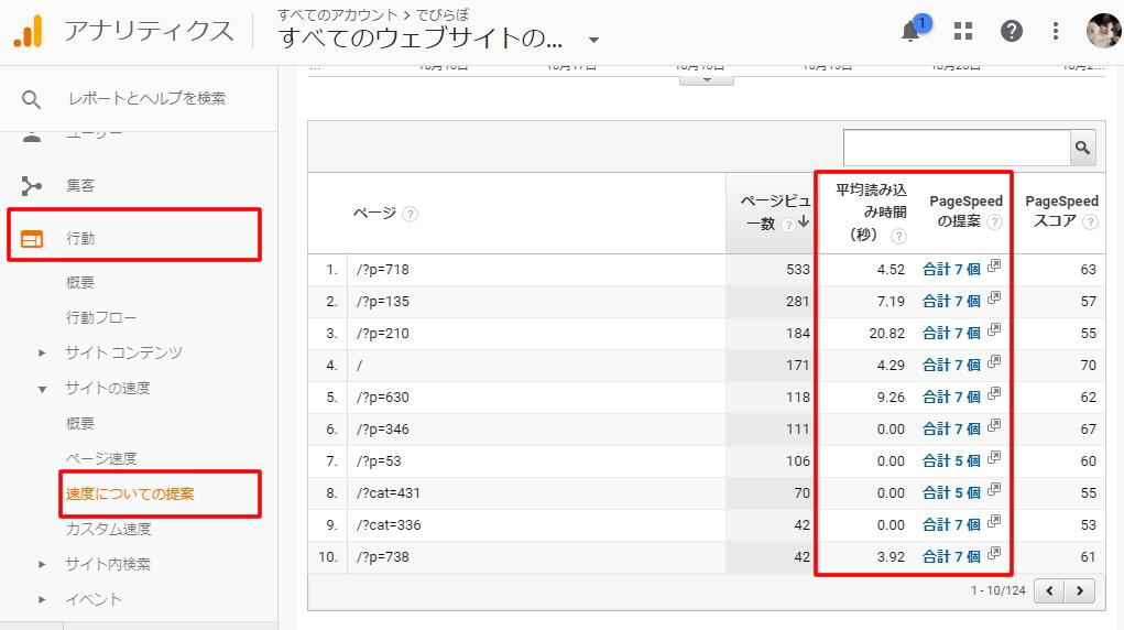 Googleアナリティクス速度の提案